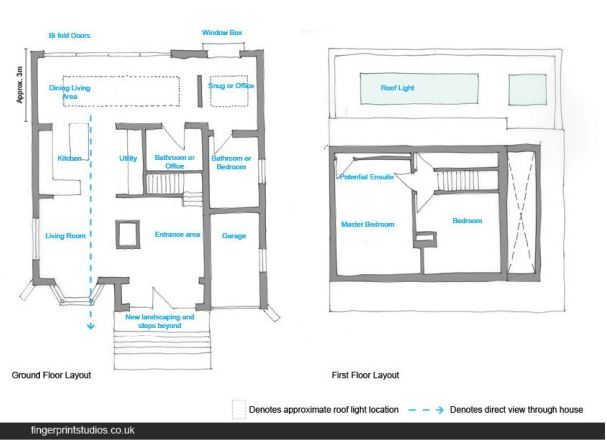 Complete house refurbishment and extension.